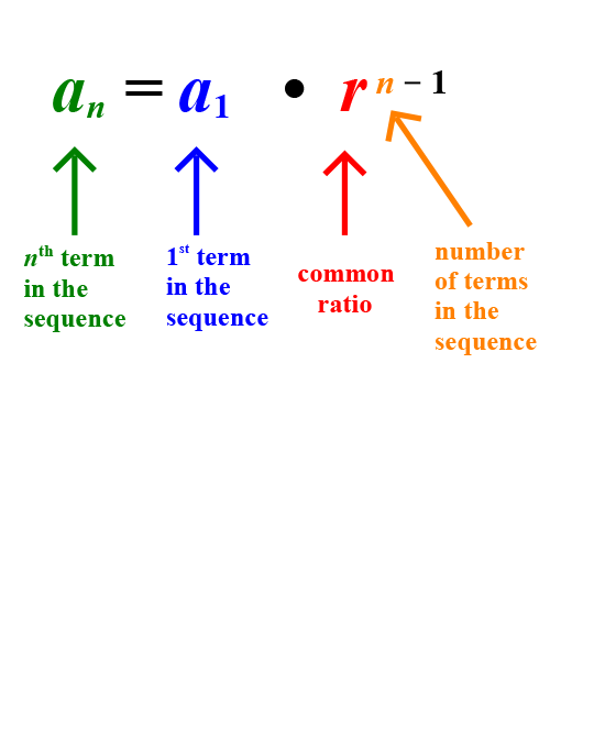 sequences as functions learn it part 2